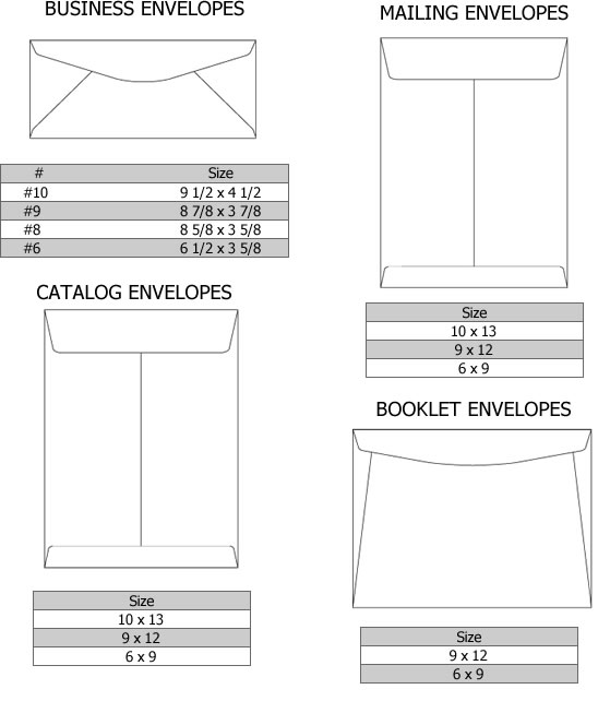 business envelope size chart